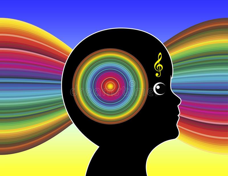 Música, Musicoterapia e TEA
